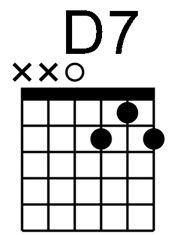 usom-chord-pic1