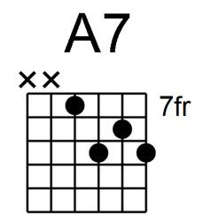 usom-guitar-chord-pic2