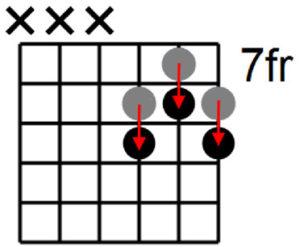 usom-guitar-chord-pic3-300x247