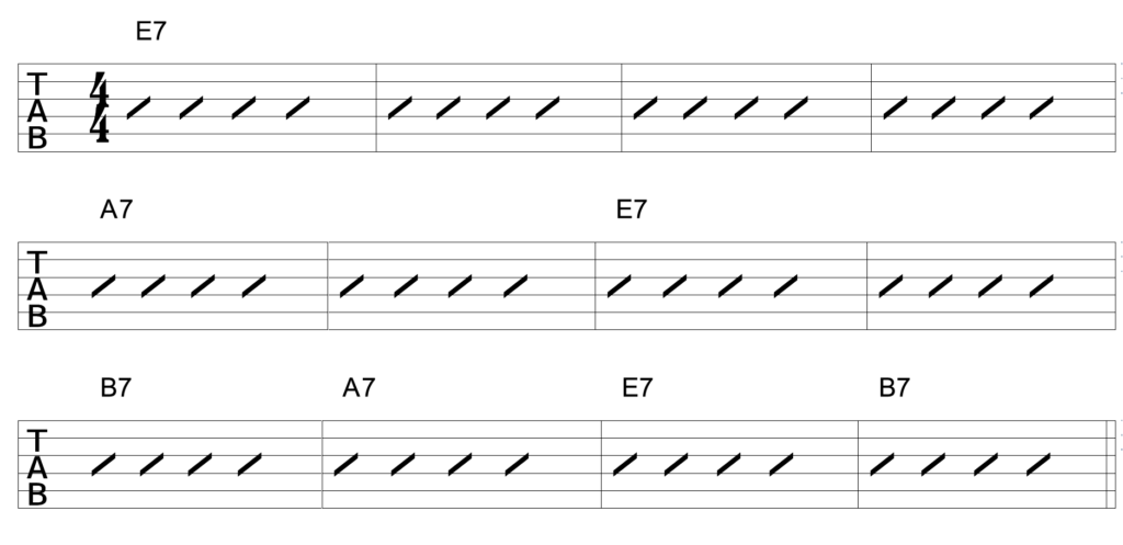 How To Take A Boring 12 Bar Blues Chord Progression And Make